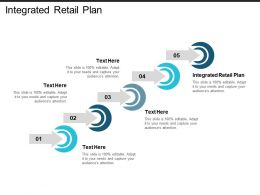 Integrated Retail Plan Ppt Powerpoint Presentation Infographics Design Inspiration Cpb