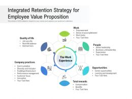 Integrated Retention Strategy For Employee Value Proposition