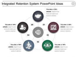 Integrated Retention System Powerpoint Ideas