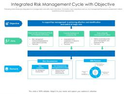 Integrated Risk Management Cycle With Objective