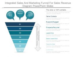 Integrated Sales And Marketing Funnel For Sales Revenue Diagram Powerpoint Slides