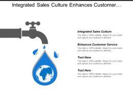 Integrated Sales Culture Enhances Customer Service Client Management