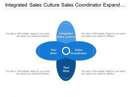 Integrated Sales Culture Sales Coordinator Expand Relationships Knowledge