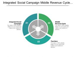Integrated Social Campaign Middle Revenue Cycle Customer Segmentation Targeting Cpb