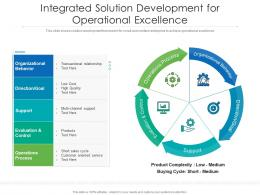 Integrated Solution Development For Operational Excellence