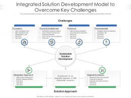 Integrated Solution Development Model To Overcome Key Challenges