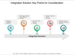 Integrated Solution Key Points For Consideration