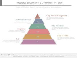Integrated Solutions For E Commerce Ppt Slide