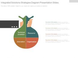 Integrated Solutions Strategies Diagram Presentation Slides