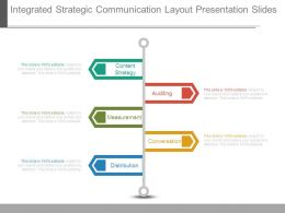Integrated Strategic Communication Layout Presentation Slides