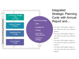Integrated Strategic Planning Cycle With Annual Report And Operational Plan
