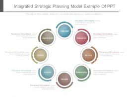 Integrated Strategic Planning Model Example Of Ppt