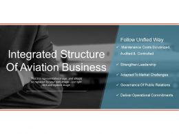 Integrated Structure Of Aviation Business Presentation Examples