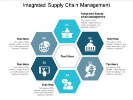 Integrated Supply Chain Management Ppt Powerpoint Presentation Infographic Template Microsoft Cpb