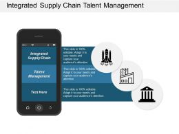 Integrated Supply Chain Talent Management Business Forecasting Product Marketing Cpb