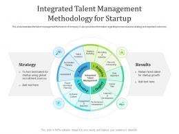 Integrated Talent Management Methodology For Startup