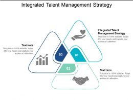 Integrated Talent Management Strategy Ppt Powerpoint Presentation File Graphic Images Cpb