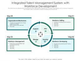 Integrated Talent Management System With Workforce Development