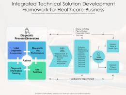 Integrated Technical Solution Development Framework For Healthcare Business