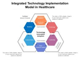 Integrated Technology Implementation Model In Healthcare