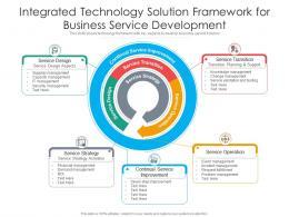 Integrated Technology Solution Framework For Business Service Development