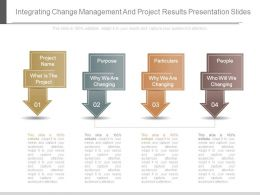 Integrating Change Management And Project Results Presentation Slides