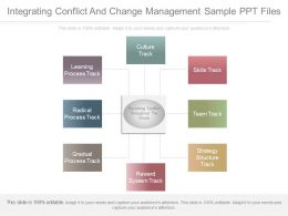Integrating Conflict And Change Management Sample Ppt Files