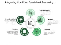 Integrating Crm Prism Specialized Processing Engine Programme Management
