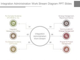 Integration Administration Work Stream Diagram Ppt Slides