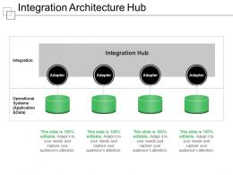Integration Architecture Hub Sample Of Ppt
