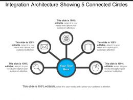 integration_architecture_showing_5_connected_circles_ppt_design_Slide01