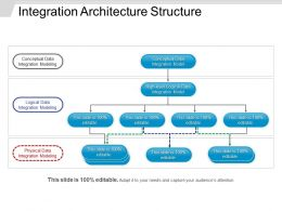 Integration Architecture Structure Ppt Example Professional