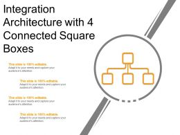 Integration Architecture With 4 Connected Square Boxes Ppt Images
