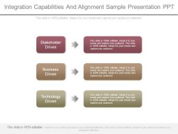 Integration Capabilities And Alignment Sample Presentation Ppt