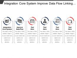 Integration Core System Improve Data Flow Linking Customer
