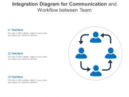 Integration Diagram For Communication And Workflow Between Team
