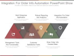 Integration For Order Info Automation Powerpoint Show