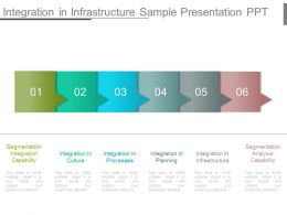 Integration In Infrastructure Sample Presentation Ppt