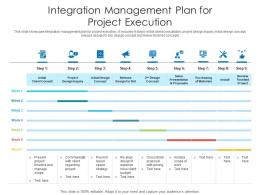 Integration Management Plan For Project Execution