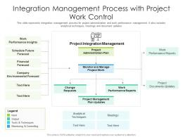 Integration Management Process With Project Work Control