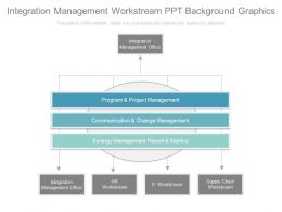 Integration Management Workstream Ppt Background Graphics