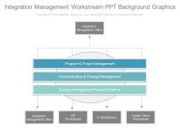 Integration Management Workstream Ppt Background Graphics