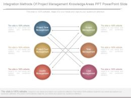 Integration Methods Of Project Management Knowledge Areas Ppt Powerpoint Slide