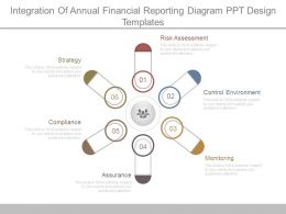 integration_of_annual_financial_reporting_diagram_ppt_design_templates_Slide01