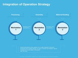 Integration Of Operation Strategy Material Handling Ppt Powerpoint Presentation Slides