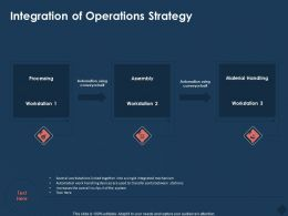 Integration Of Operations Strategy Conveyor Belt Ppt Powerpoint Presentation Layouts Show