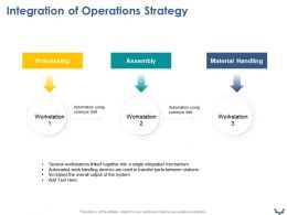Integration Of Operations Strategy Ppt Powerpoint Presentation Layouts Styles