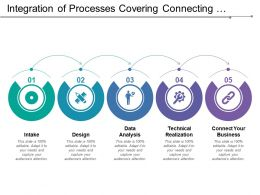 Integration Of Processes Covering Connecting Business Technical Realization Data Analysis