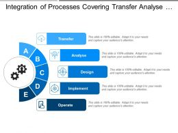 Integration Of Processes Covering Transfer Analyse Design Implement And Operate