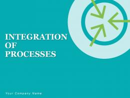 Integration Of Processes Customer Service Supply Chain Sales Marketing
